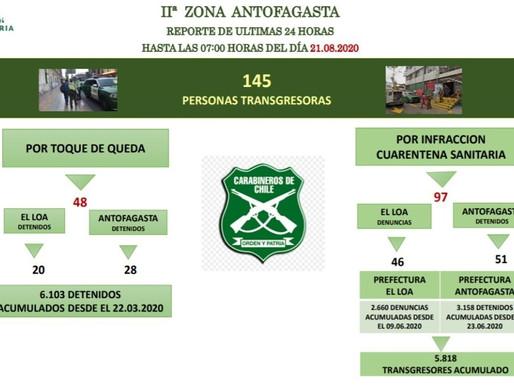 145 DETENIDOS POR NO RESPETAR CUARENTENA Y TOQUE DE QUEDA EN LAS ÚLTIMAS 24 HORAS