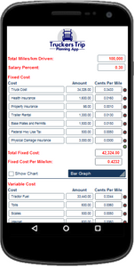 Truck Cost Per Mile Calculator from the Truckers Trip Planning App