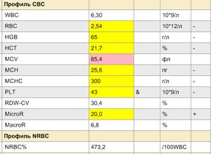 общий анализ крови XN