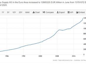 Mitä euron ostovoimalle tapahtuu?