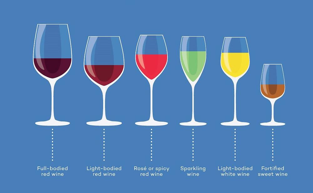 Винарија Попов: Во какви чаши се служи виното?