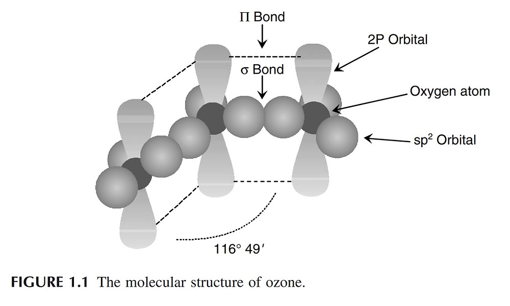 ozone structure for water disinfection in ice baths
