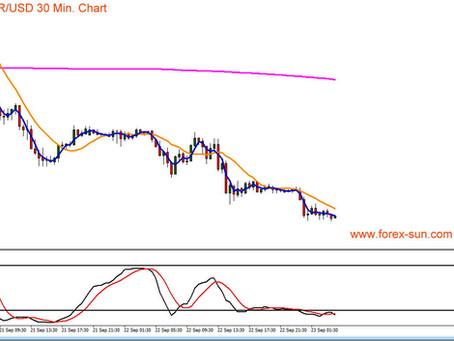 Euro vs US-Dollar: Korrektur oder schon die große Trendwende?