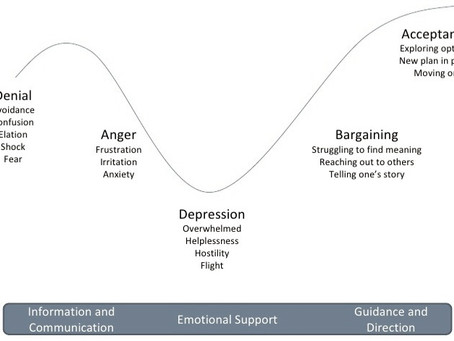 THE KÜBLER-ROSS MODEL IN DESIGN or YOUR FUTURE CLIENTS ARE GRIEVING