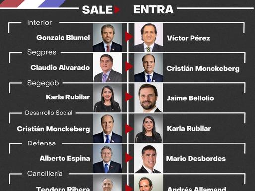 Cambio de gabinete: Los ajustes y enroques del presidente Piñera