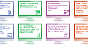 MAXIMISING THE VALUE OF VIDEO INTERVIEWING FOR MARKET RESEARCH PROJECTS