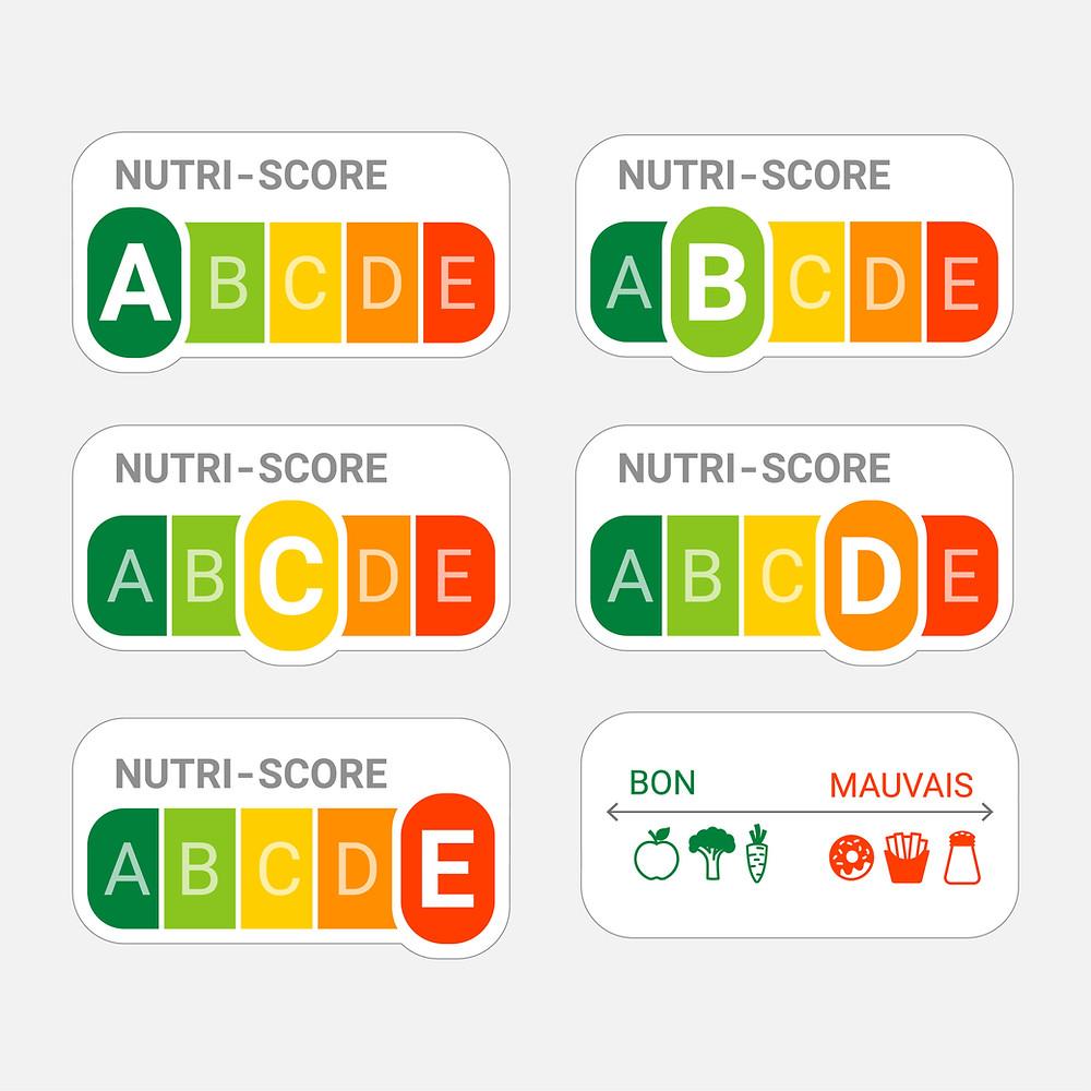 Der Nutri-Score soll vorgeben, welche Lebensmittel gesund sind (Bild: 123rf, Inga Tihonova) evoo ag