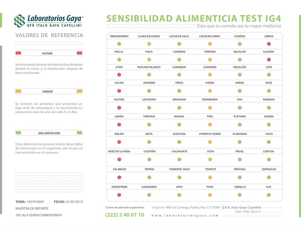 Test IG4 | Laboratorios Gaya | Puebla