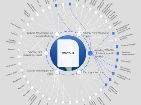 COVID-19: ¿Cómo está respondiendo la cooperación internacional?