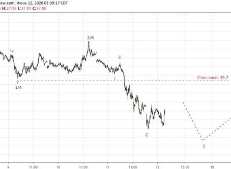 Закрытие сделки по нефти (12.06.20)