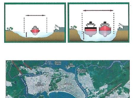 A Importância da Dragagem de Aprofundamento  do Canal do Porto de Santos.