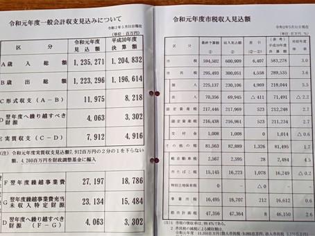 「令和元年度市税収入見込み額」が公表されました