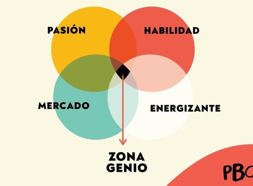 La genio no está en la lámpara. Cuatro pilares para activar tu zona genio