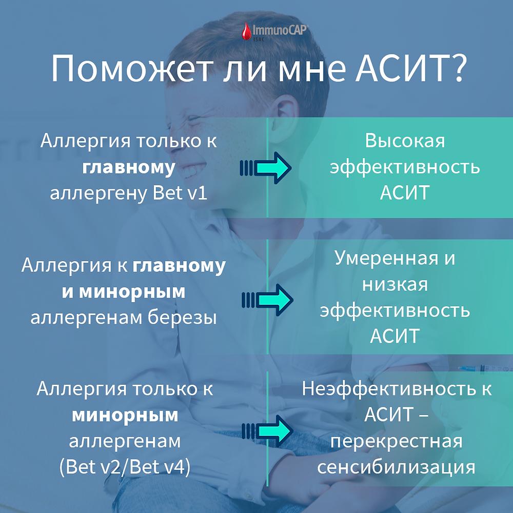 Вакцины для АСИТ предназначены для лечения истинной аллергии и стандартизуются по концентрации главных молекул, в случае с берёзой - белка Bet v1. Это означает, что производитель уверен, что в препарате имеется необходимое число этих молекул, но не может дать гарантии по содержанию остальных аллергенов.