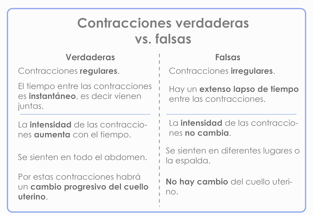 las contracciones de parto