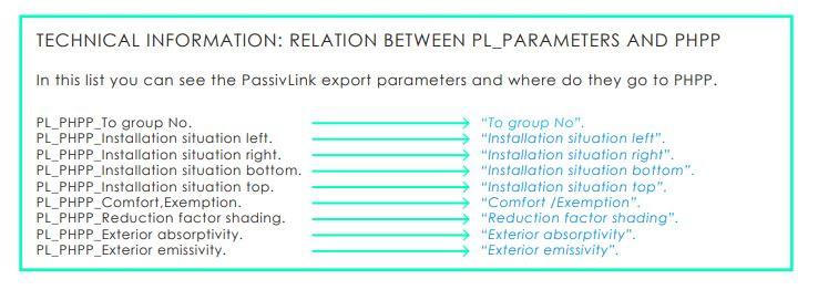 PHPP Parameters