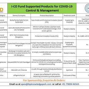 We received I-CO fund from IKP, Hyd for COVID-19  control and management. Thank you IKP for support.