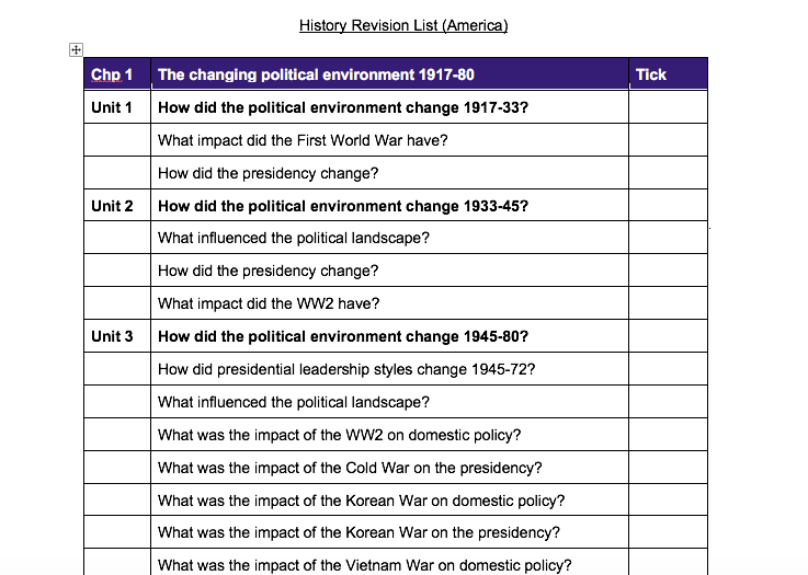 My revision list for American History. Made using Word Document. Useful for exam studies, exam preparations.