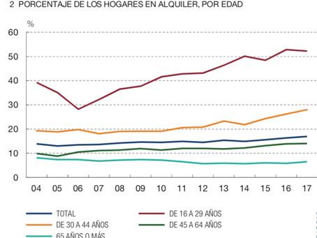 El Banco de España pide favorecer la vivienda en alquiler