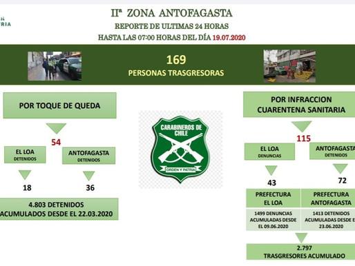 NÚMERO DE INFRACTORES DE CUARENTENA Y TOQUE DE QUEDA EN LA SEGUNDA REGION