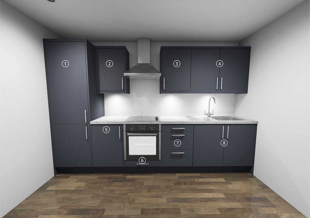Hidden Kitchen Costs