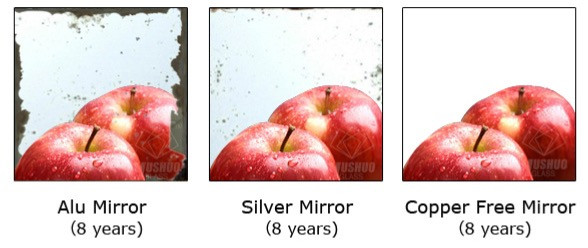 Copper free mirror vs Aluminum mirror and silver mirror comparison
