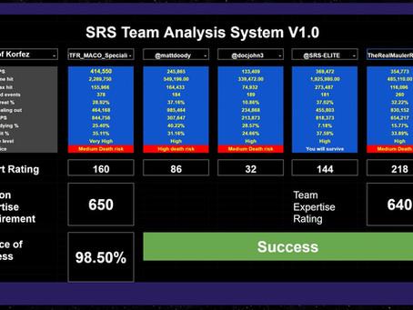 Team Analysis System