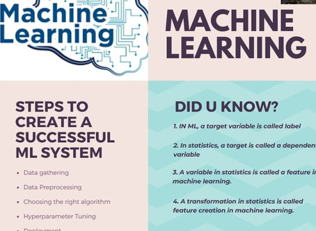Why we need to know about Machine Learning? (ML001)