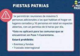 ÚLTIMO MINUTO | ANTOFAGASTA, CALAMA Y MEJILLONES QUEDAN EXCLUIDOS DEL PERMISO PARA FIESTAS PATRIAS