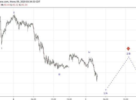 Прогноз по нефти UKOIL (09.06.20)