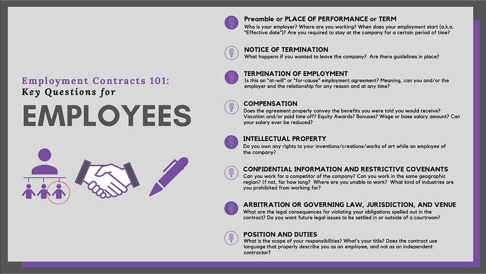 Employment Contracts 101: Key Questions for Employees