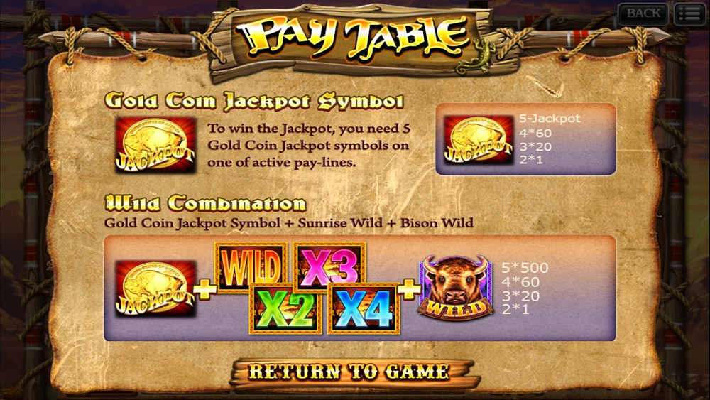 Jackpot pay table