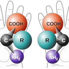 Properties and Uses of Chiral Molecules