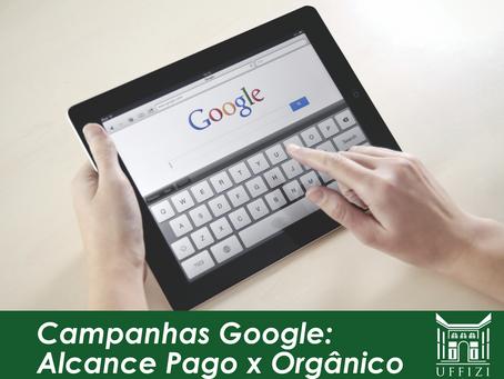 Campanhas Google: Alcance Pago x Orgânico