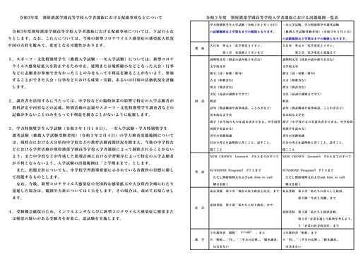 令和3年度『入学者選抜における配慮事項』ならびに『出題範囲一覧表』と 『インフルエンザならびに新型コロナウイルス感染症罹患者の対応』について