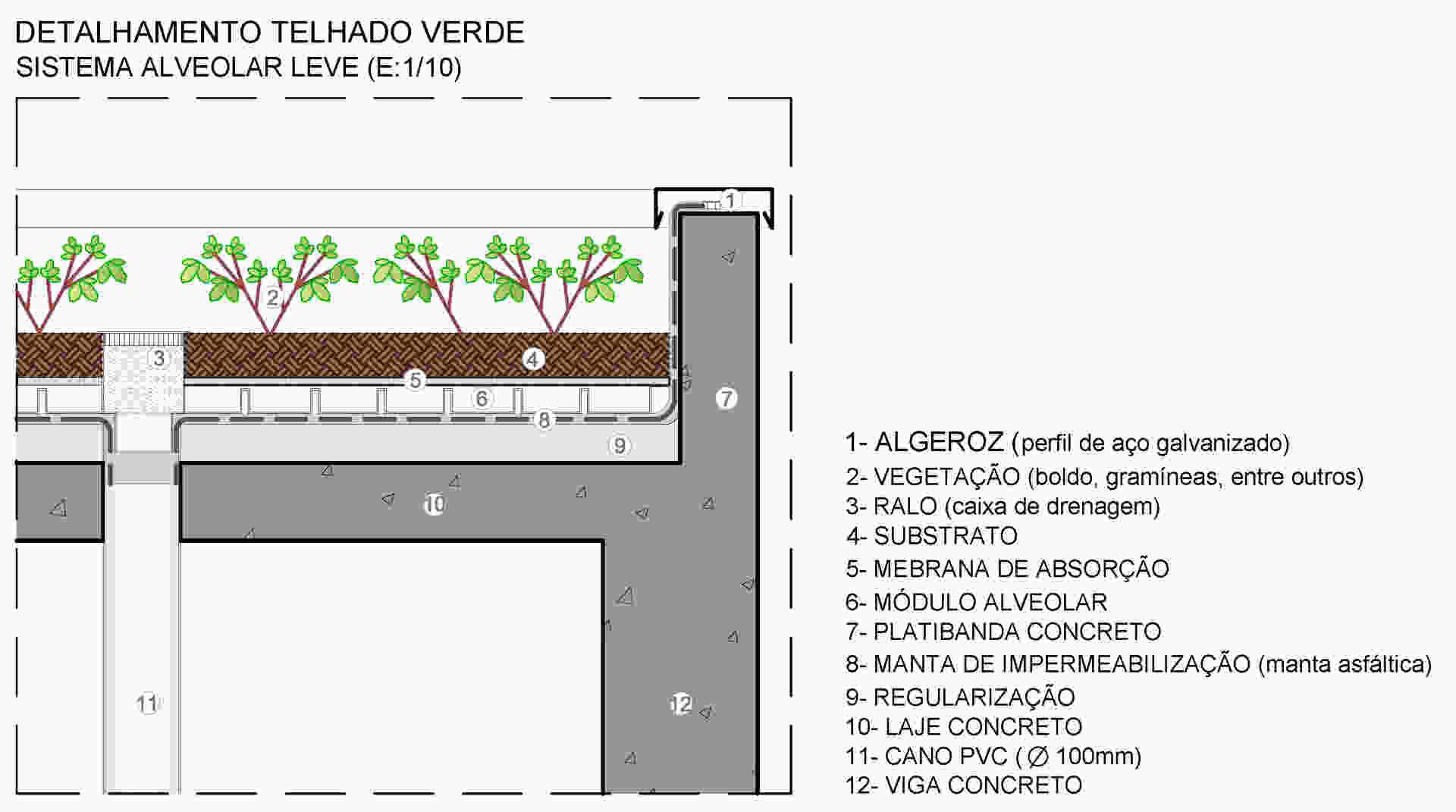 Arq tec laje impermeabilizada x cobertura verde for Arquitectura verde pdf