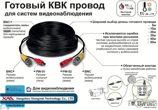 Готовый кабель для систем видеонаблюдения