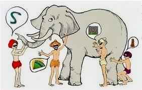 """Compensación Total: La parábola de """"Los ciegos y el elefante""""."""