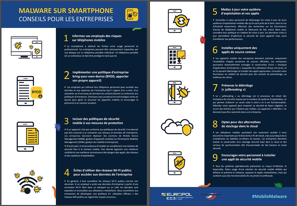 Le SmartPhone et la Sécurité