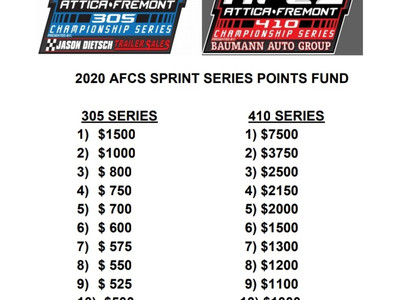 AFCS set to pay  out over $45,000 in cash and awards for 2020 season