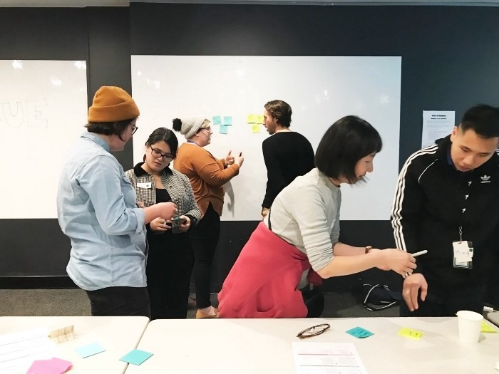 A group of people using sticky notes and a whiteboard to brainstorm.
