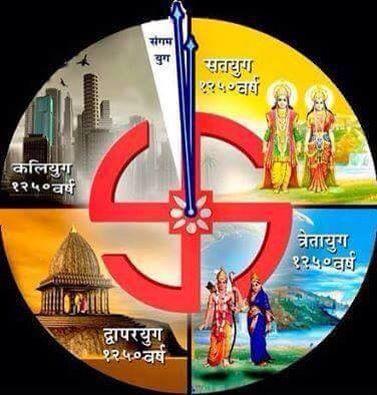 Sristi ka Chakra 5000 years cycle