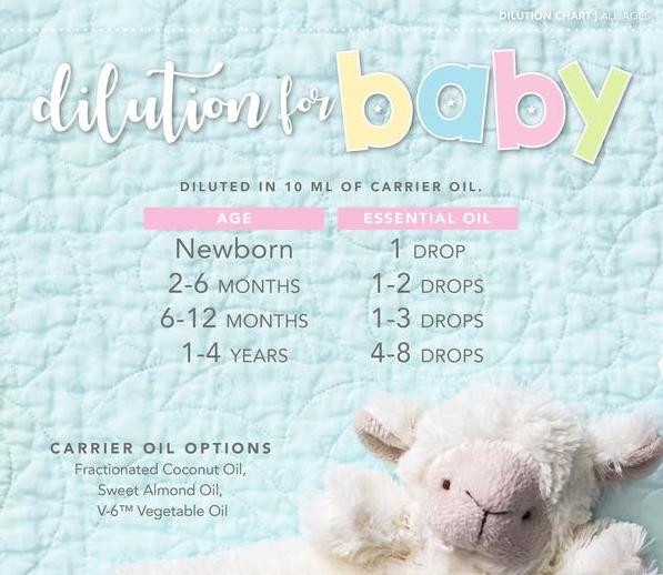Essential Oils for Baby: Recipes for Colds, Sleep, Colic, and More