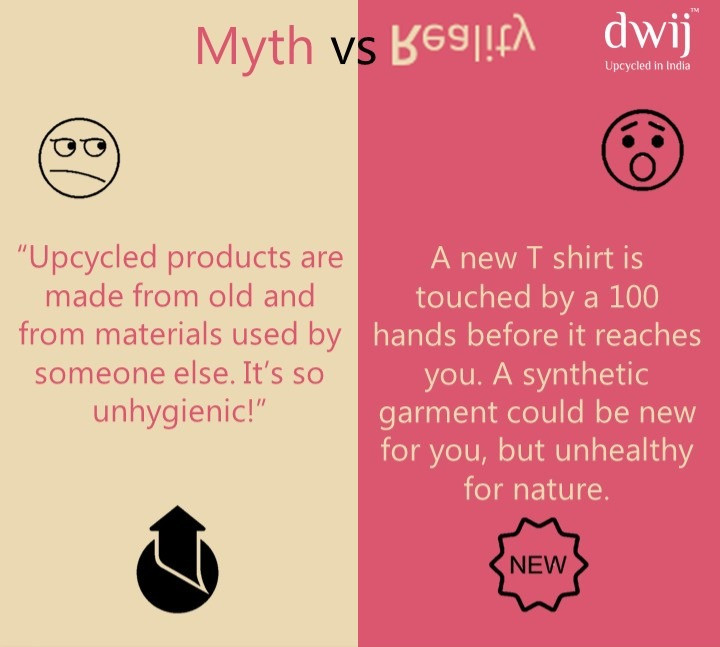 Garment collection Fabric decompose textile waste dwij products Upcycled in India recycling denim waste