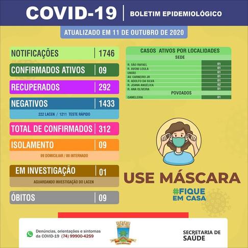 João Dourado: BOLETIM EPIDEMIOLÓGICO | 11 DE OUTUBRO DE 2020.