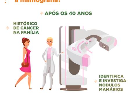 Quando iniciar a mamografia?