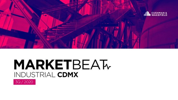 MarketBeat Industrial