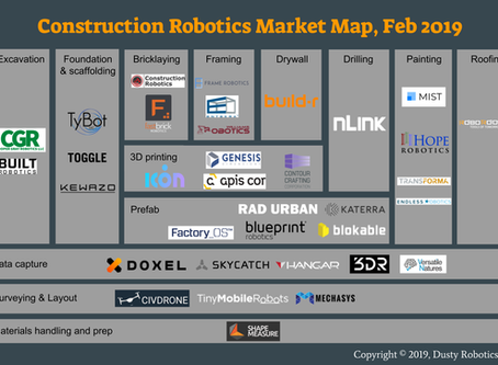 Mapping out the construction robotics market