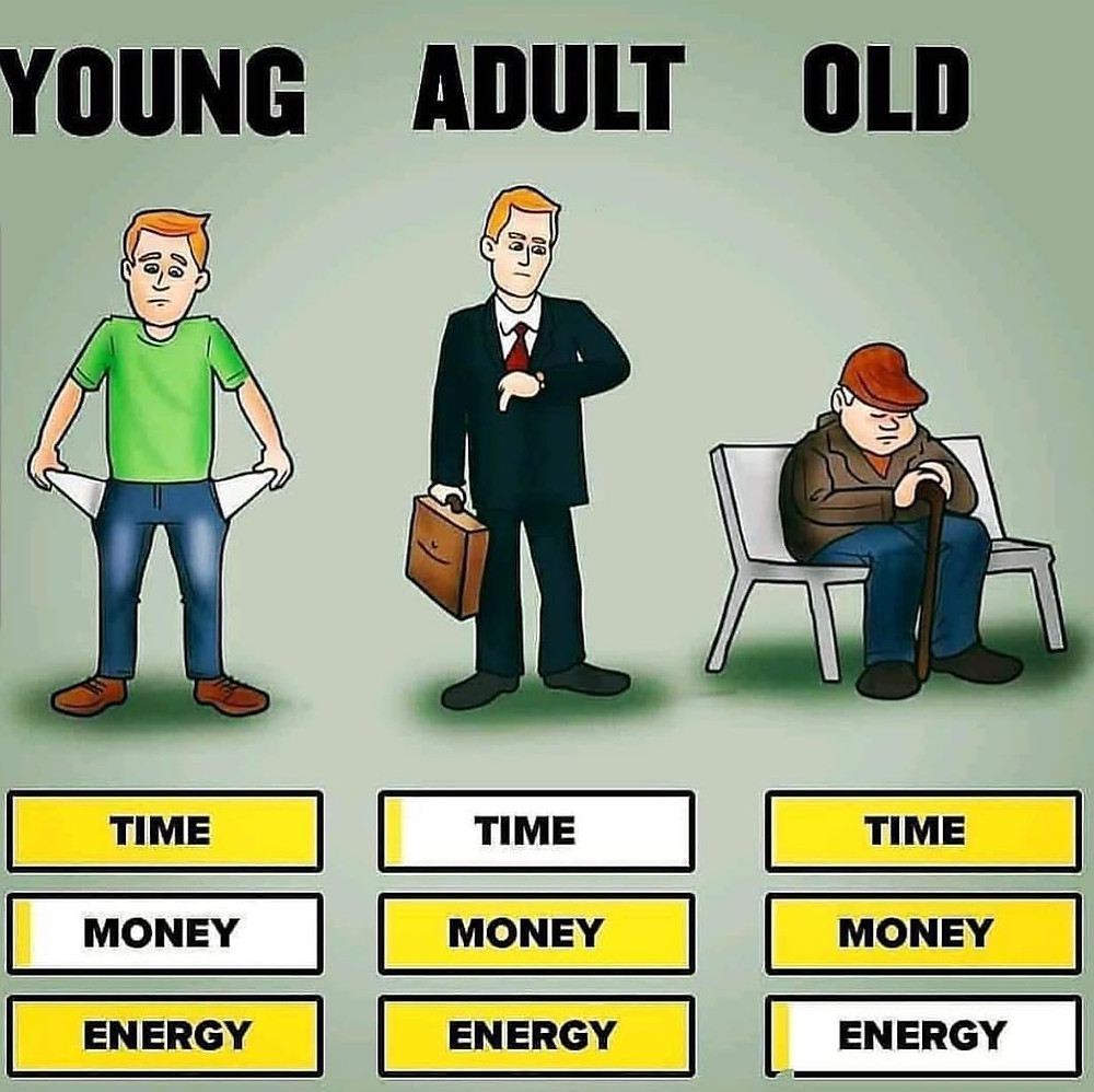 Cartoon of a young man, an adult, and a senior citizen.