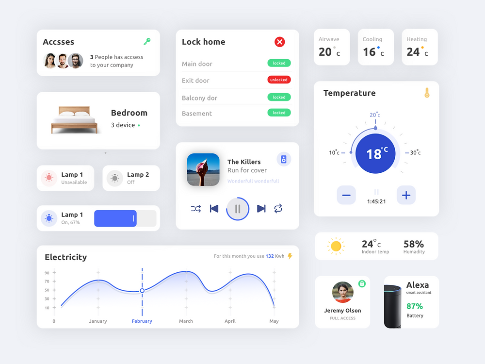 UI Component for Smart Home